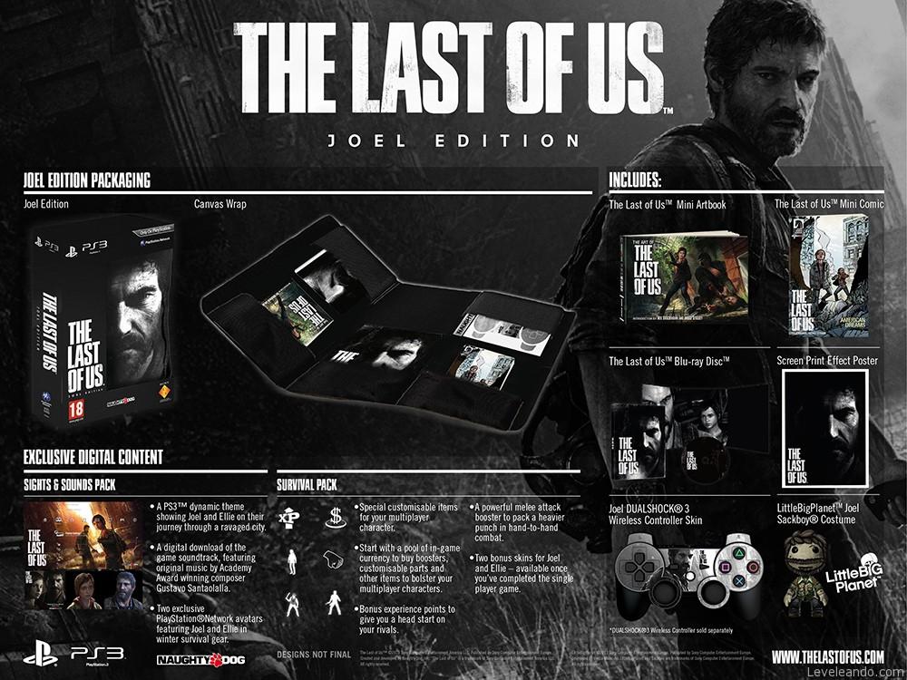 The Last of Us: Joel Edition