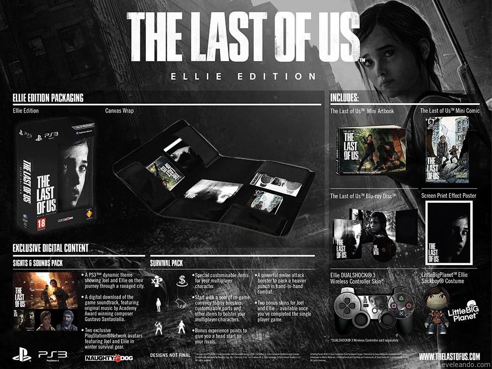 The Last of Us: Ellie Edition