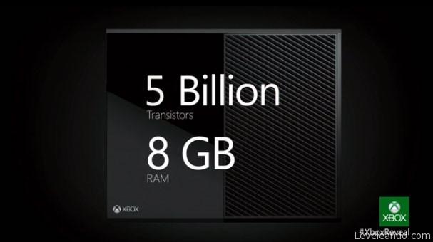 Xbox One Ram